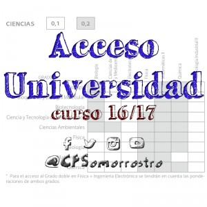 acceso uni logo